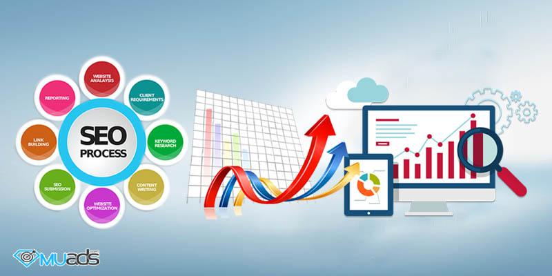 خدمات بهینه سازی و سئوی سایت در آژانس دیجیتال مارکتینگ MUADS
