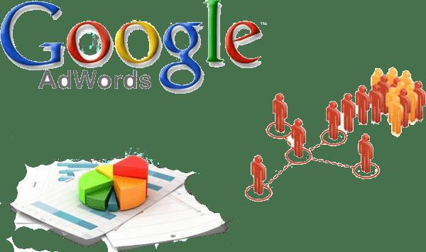 تبلیغات گوگلی در ام یو ادز muads